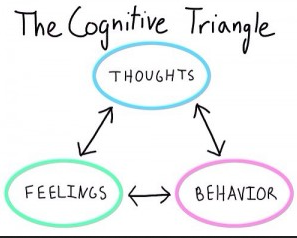 Cognitive-Behavioral Therapy: A Fun Guide to Getting Better